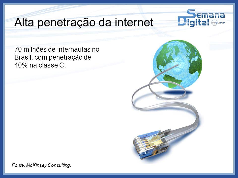 Alta penetração da internet