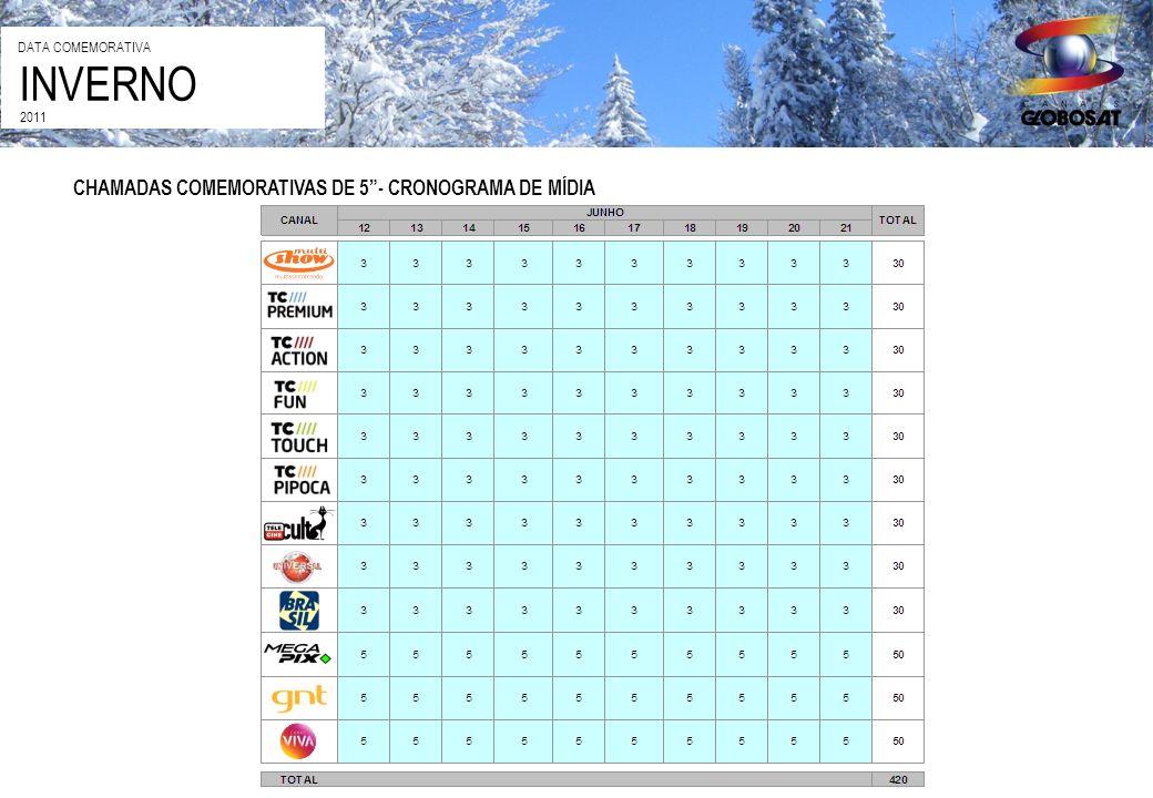 INVERNO CHAMADAS COMEMORATIVAS DE 5 - CRONOGRAMA DE MÍDIA