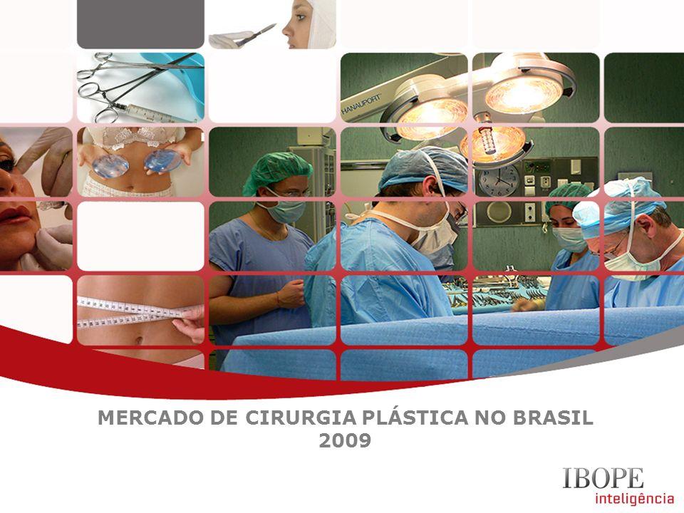 MERCADO DE CIRURGIA PLÁSTICA NO BRASIL