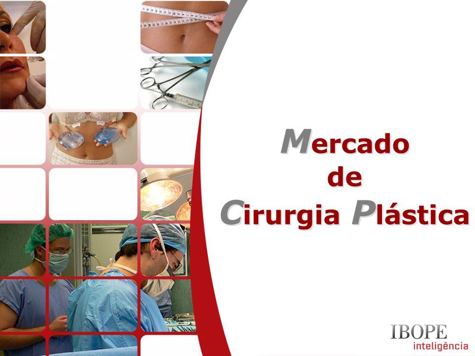 Mercado Cirurgia Plástica