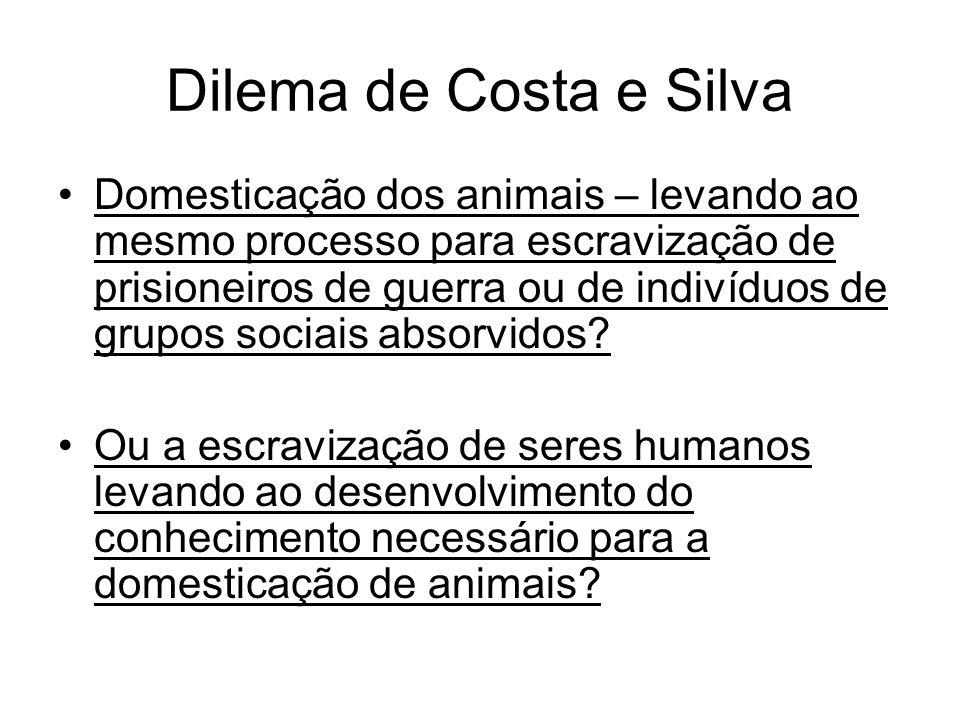 Dilema de Costa e Silva
