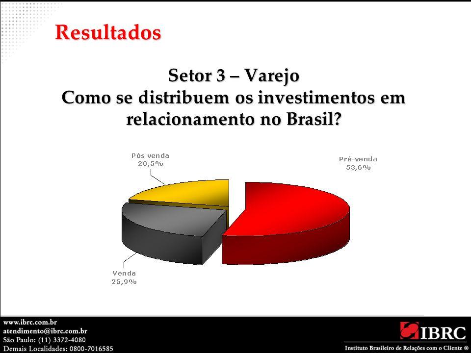 Resultados Setor 3 – Varejo Como se distribuem os investimentos em relacionamento no Brasil
