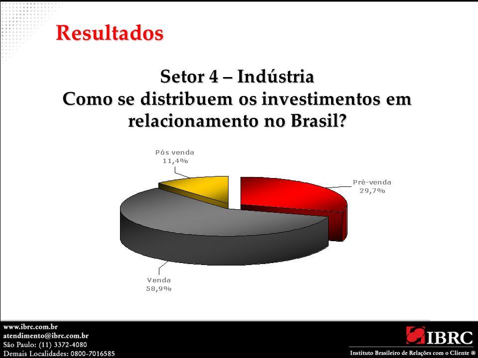 Resultados Setor 4 – Indústria Como se distribuem os investimentos em relacionamento no Brasil