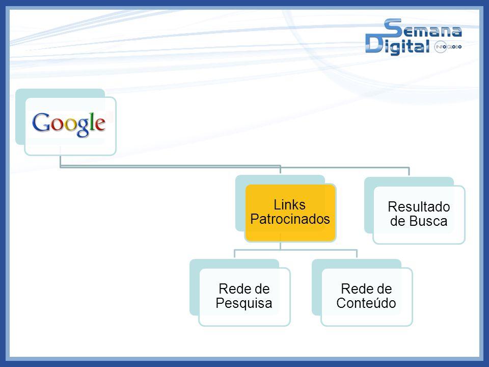Links Patrocinados Rede de Pesquisa Rede de Conteúdo Resultado de Busca