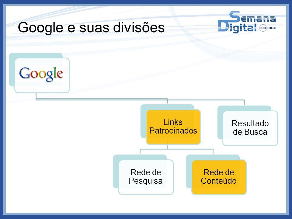 Google e suas divisões Links Patrocinados Rede de Pesquisa