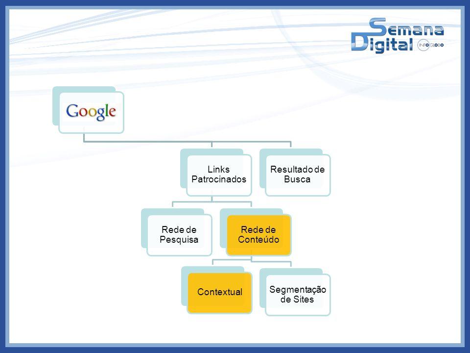 Links Patrocinados Rede de Pesquisa. Rede de Conteúdo.