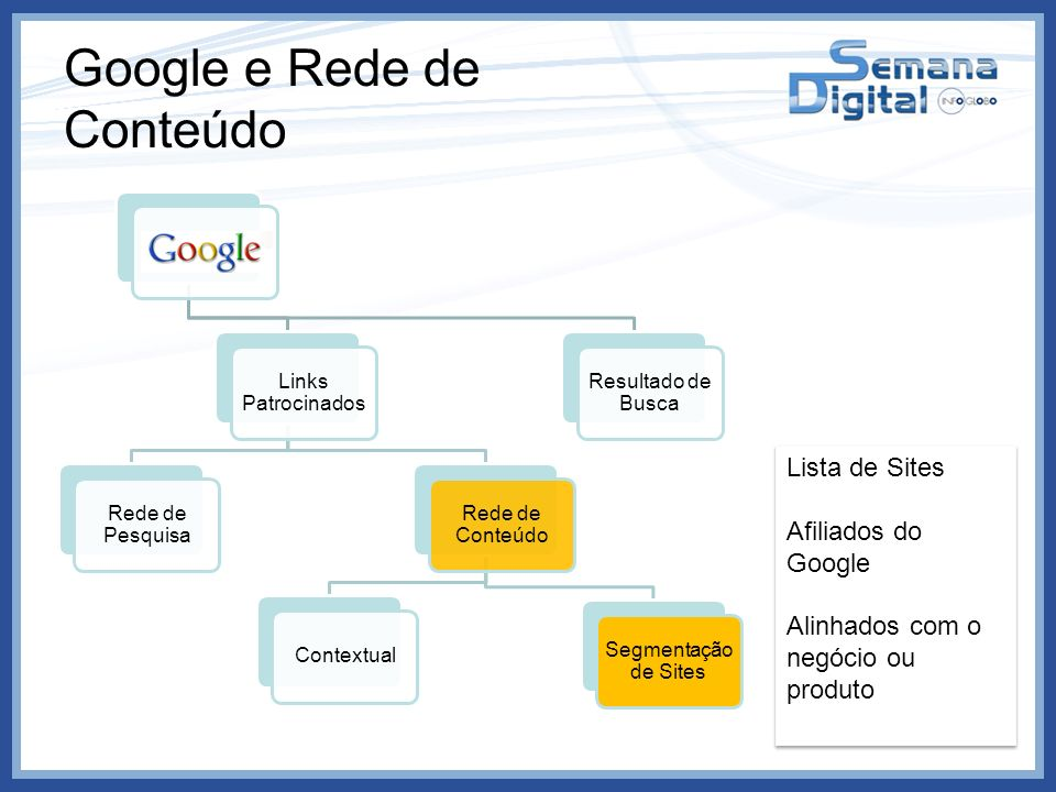 Google e Rede de Conteúdo