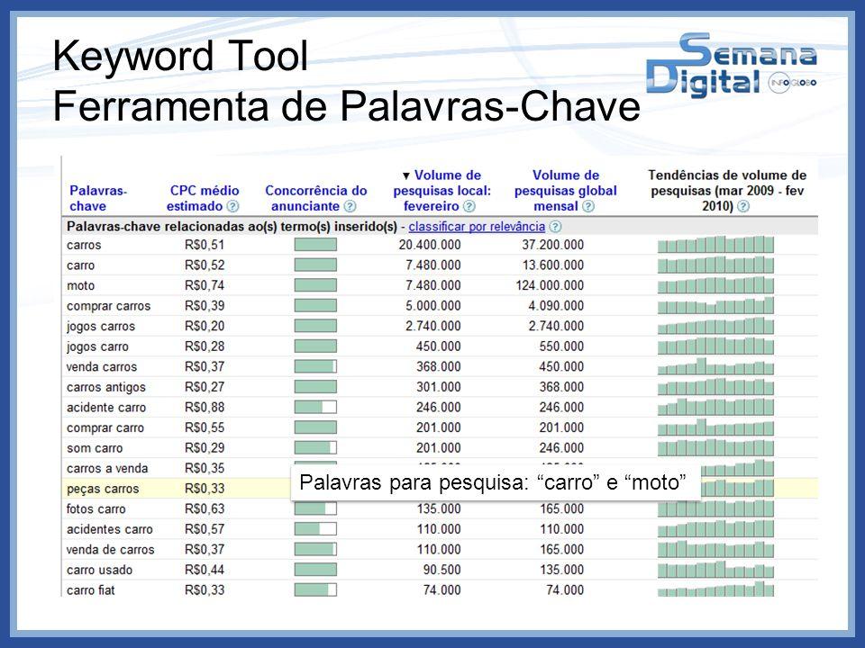Keyword Tool Ferramenta de Palavras-Chave