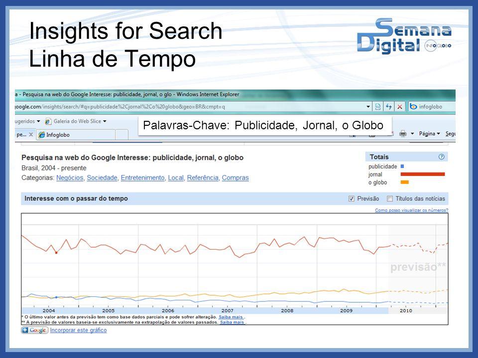 Insights for Search Linha de Tempo