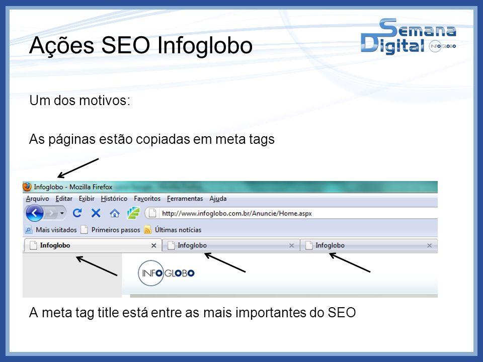 Ações SEO Infoglobo Um dos motivos: As páginas estão copiadas em meta tags A meta tag title está entre as mais importantes do SEO