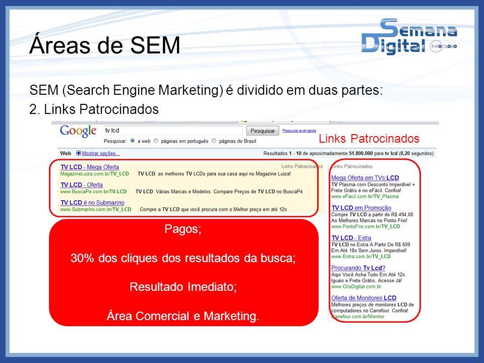 Áreas de SEM SEM (Search Engine Marketing) é dividido em duas partes: