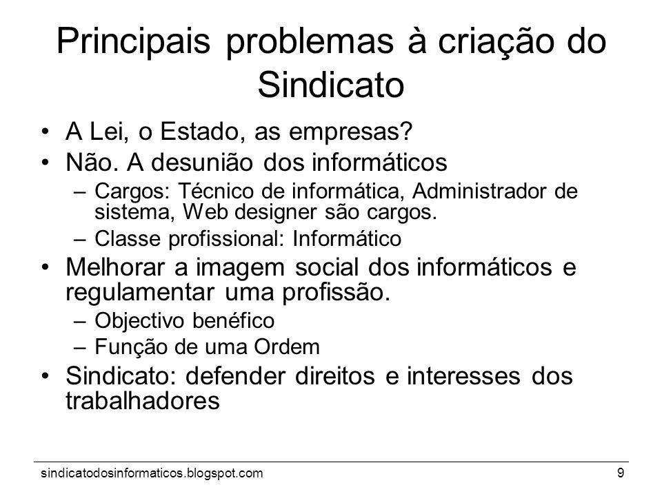 Principais problemas à criação do Sindicato