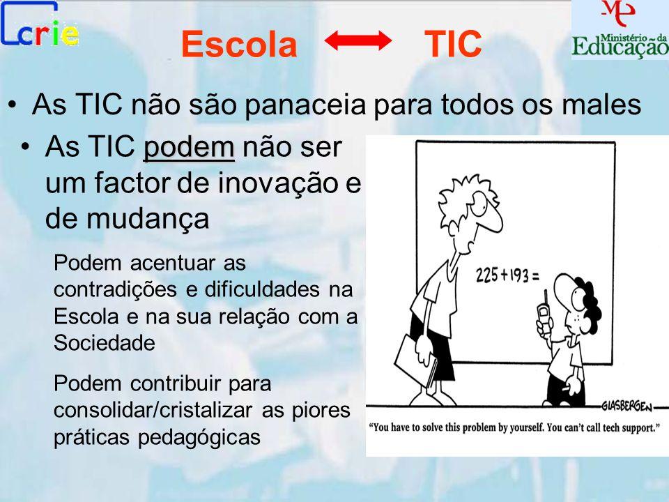 Escola TIC As TIC não são panaceia para todos os males