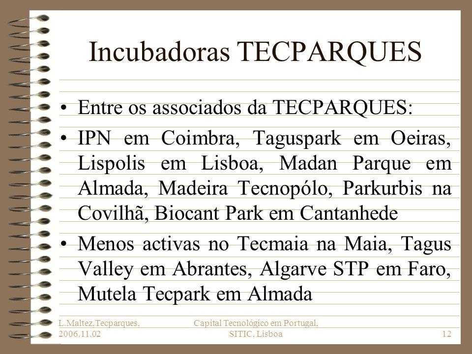 Incubadoras TECPARQUES