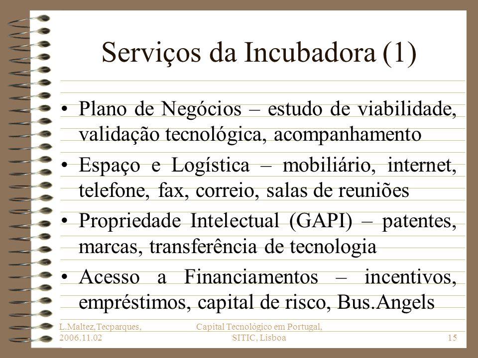 Serviços da Incubadora (1)