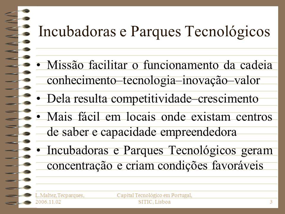 Incubadoras e Parques Tecnológicos