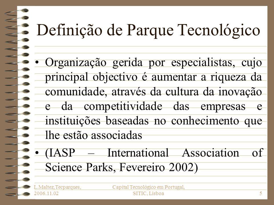 Definição de Parque Tecnológico