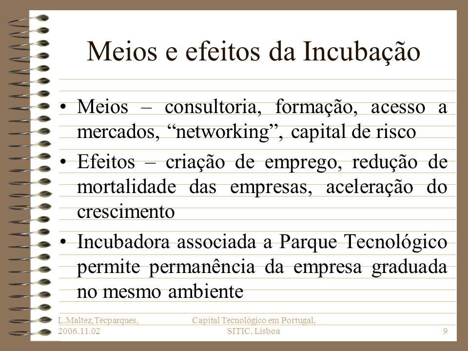 Meios e efeitos da Incubação