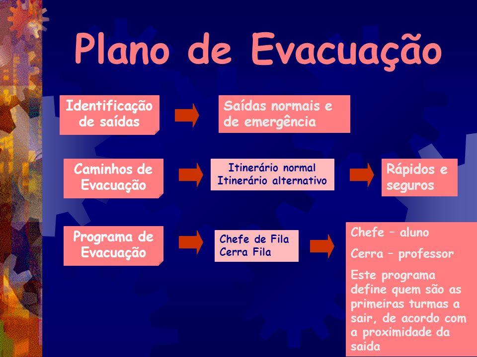 Identificação de saídas Itinerário alternativo