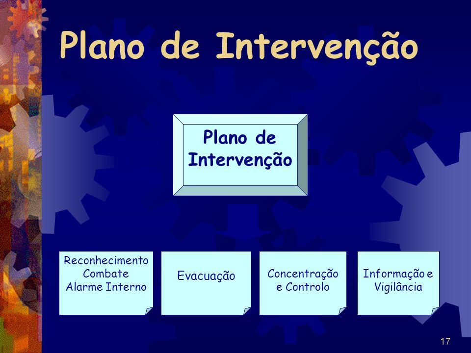 Plano de Intervenção Plano de Intervenção Evacuação Reconhecimento