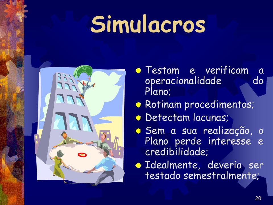 Simulacros Testam e verificam a operacionalidade do Plano;