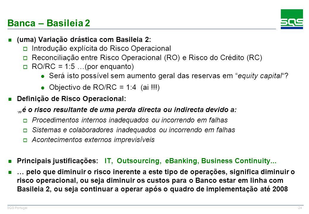 Banca – Basileia 2 Introdução explícita do Risco Operacional