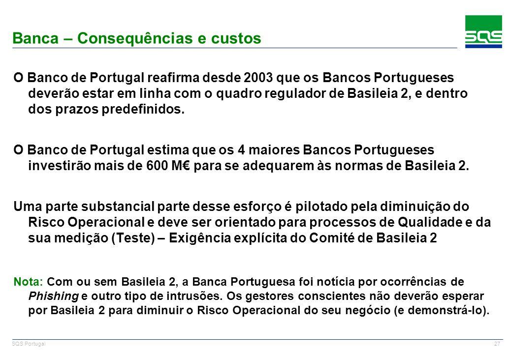Banca – Consequências e custos