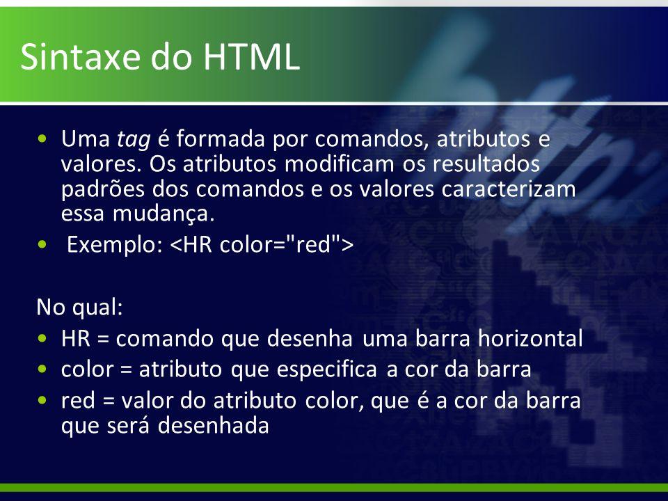 Sintaxe do HTML