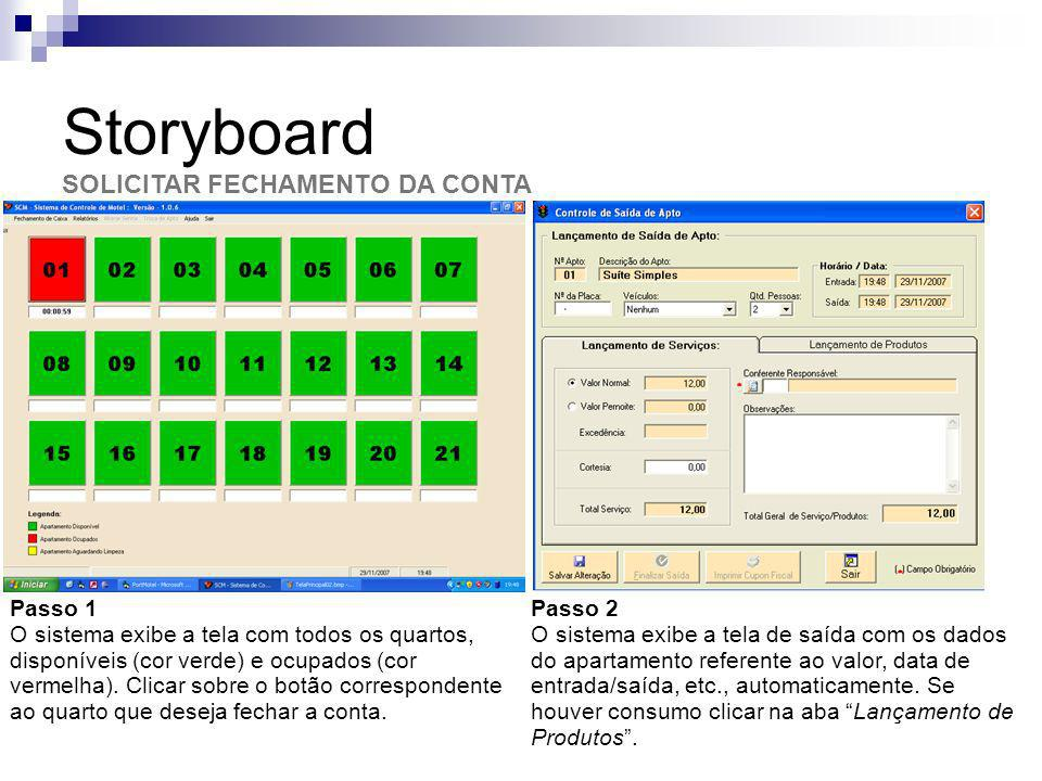 Storyboard SOLICITAR FECHAMENTO DA CONTA Passo 1