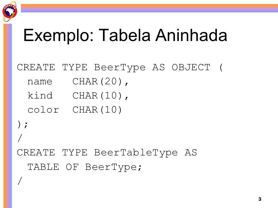 Exemplo: Tabela Aninhada