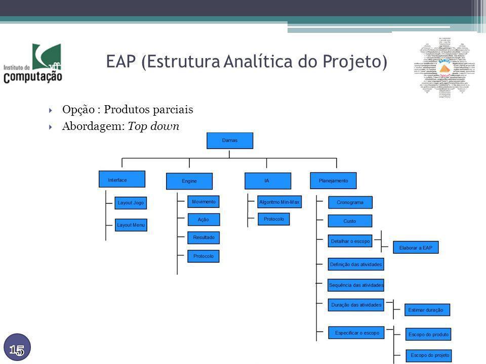 EAP (Estrutura Analítica do Projeto)