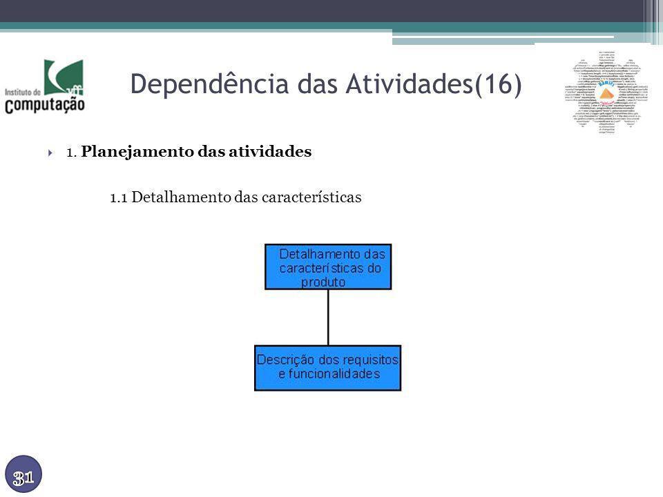 Dependência das Atividades(16)