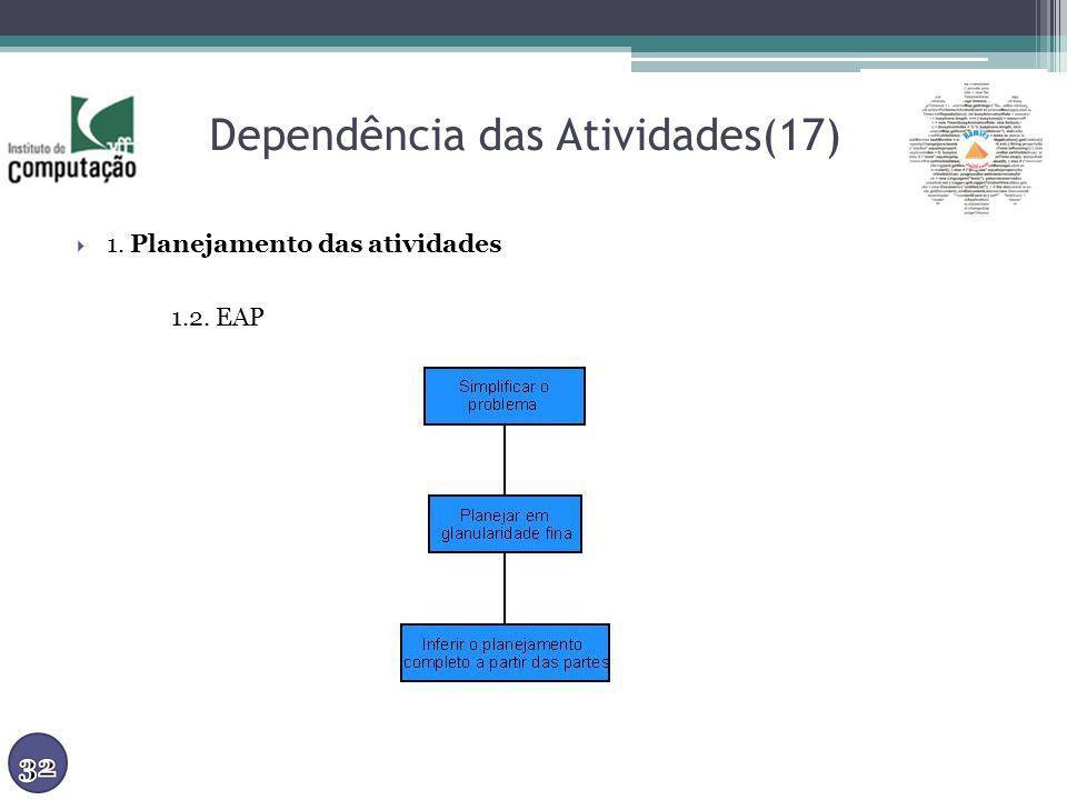 Dependência das Atividades(17)