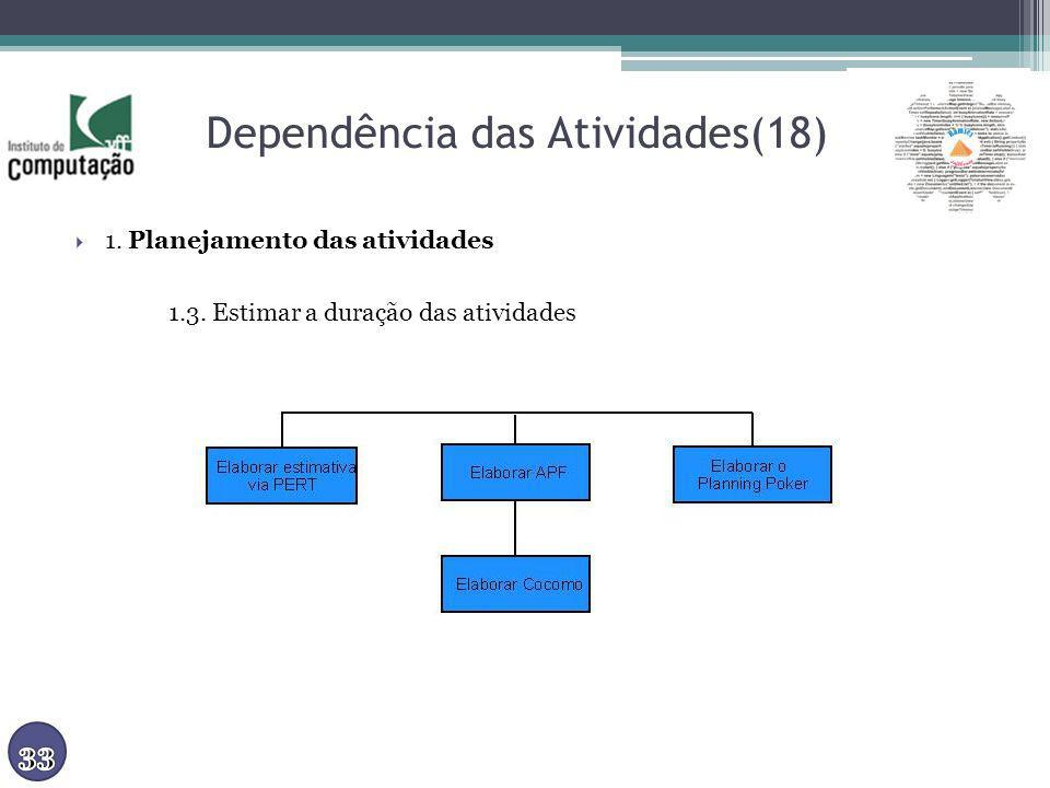 Dependência das Atividades(18)