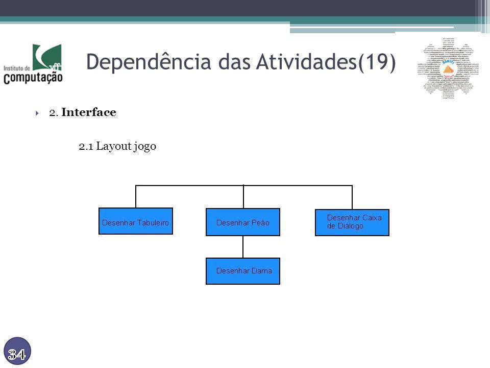 Dependência das Atividades(19)