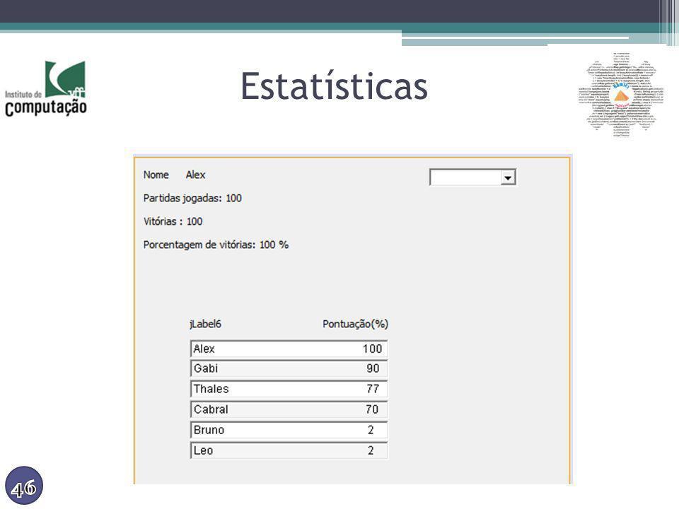 Estatísticas 46