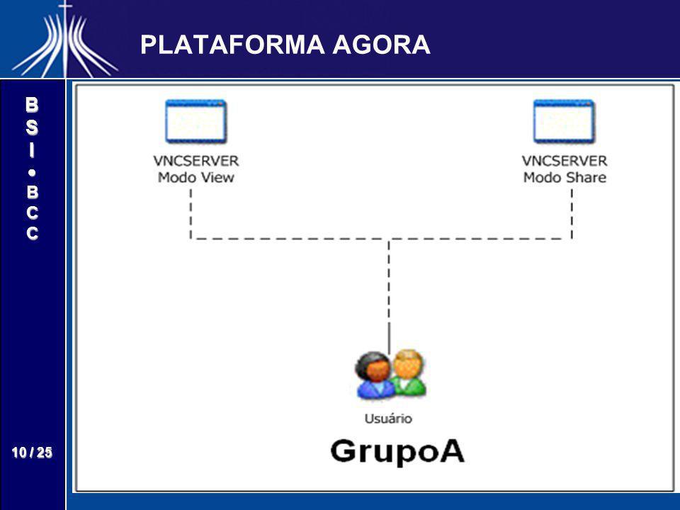 PLATAFORMA AGORA Desktops Compartilhados