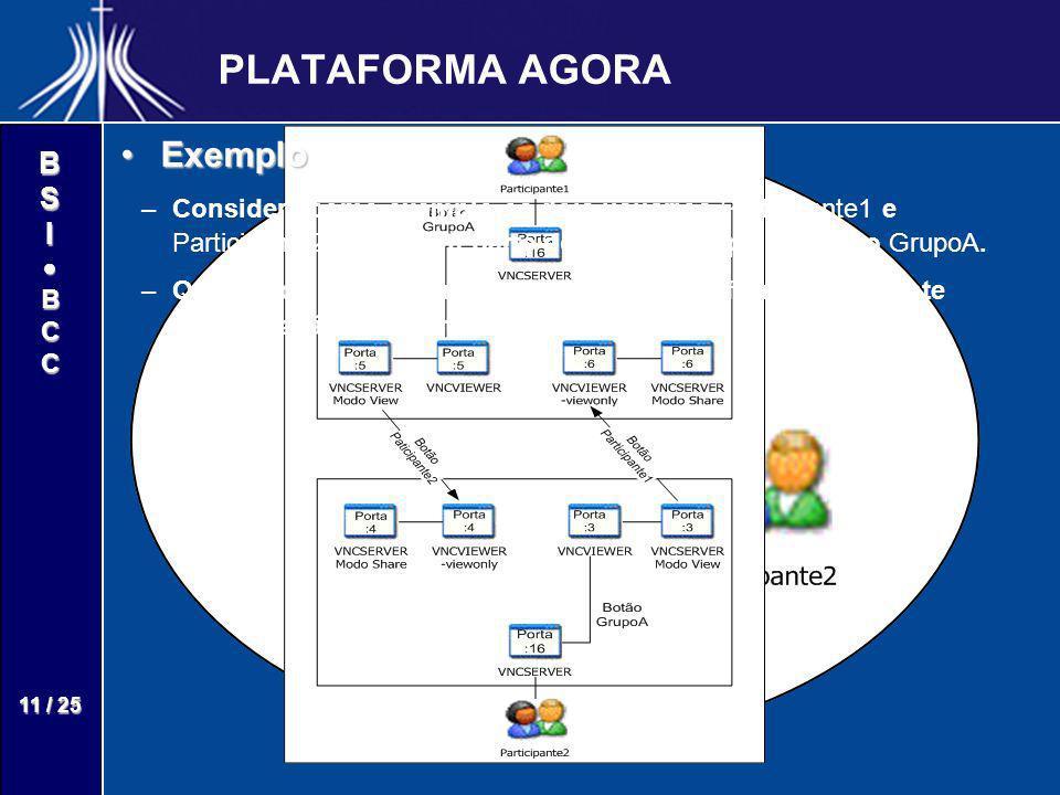 PLATAFORMA AGORA Exemplo