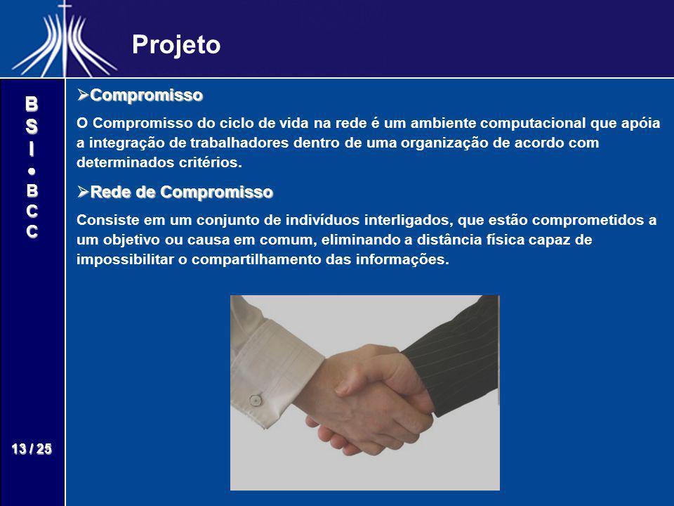 Projeto Compromisso Rede de Compromisso