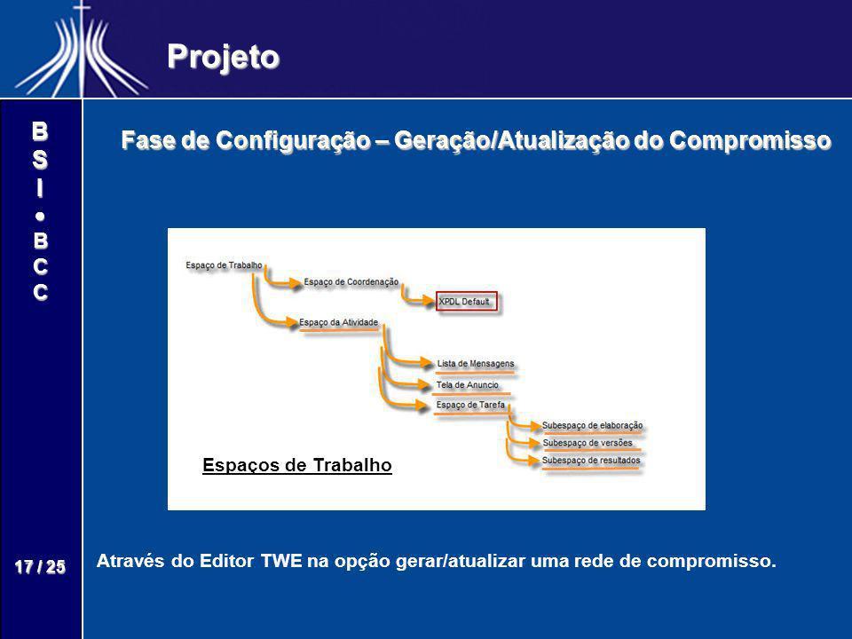 Projeto Fase de Configuração – Geração/Atualização do Compromisso