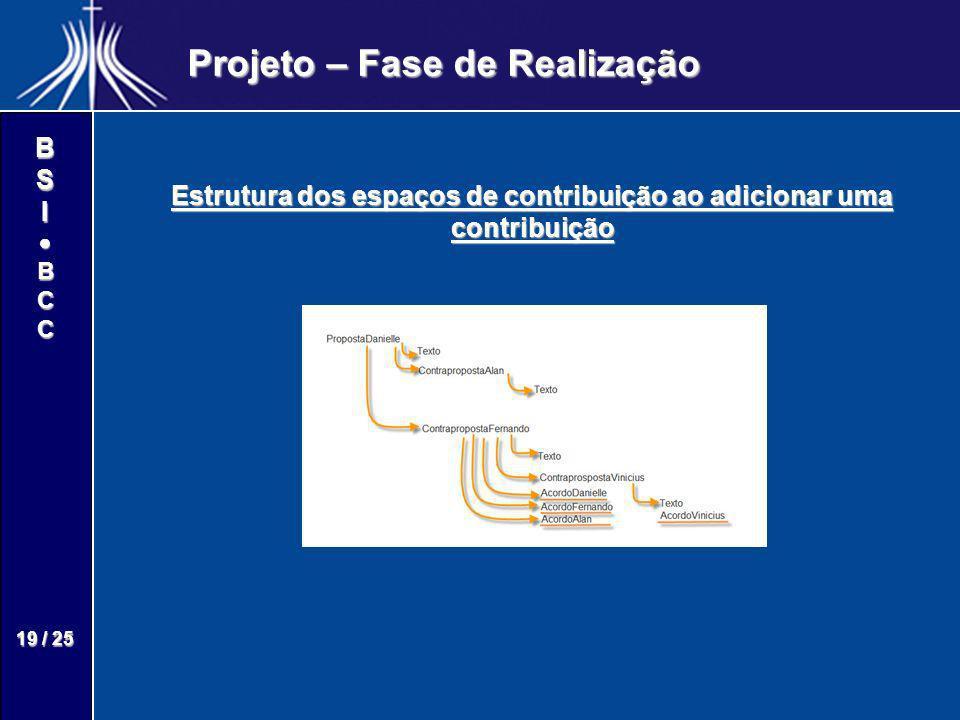 Estrutura dos espaços de contribuição ao adicionar uma contribuição