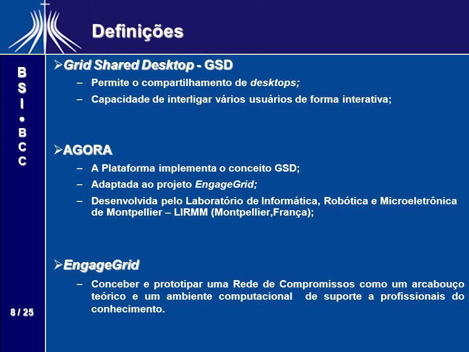 Definições Grid Shared Desktop - GSD AGORA EngageGrid