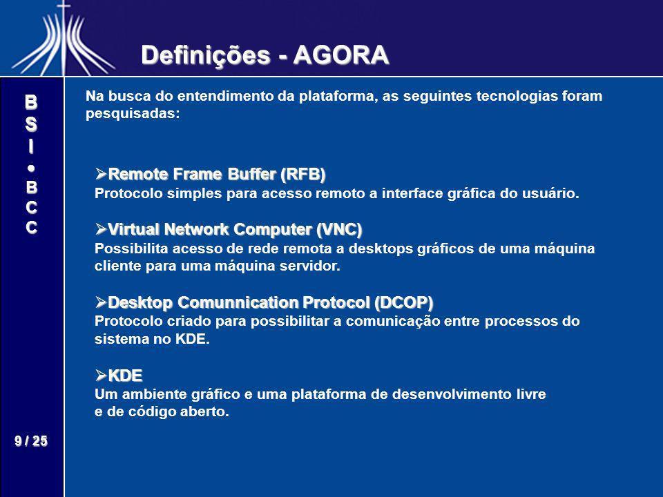 Definições - AGORA Remote Frame Buffer (RFB)