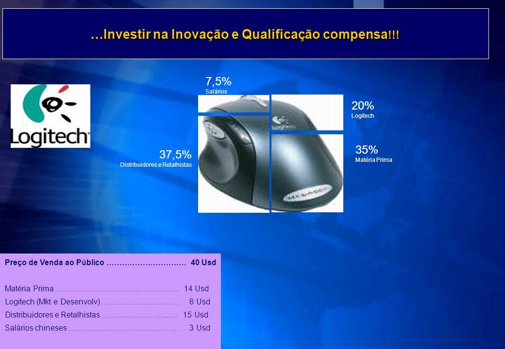 …Investir na Inovação e Qualificação compensa!!!