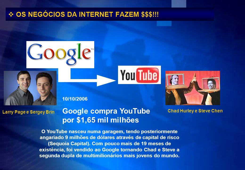 OS NEGÓCIOS DA INTERNET FAZEM $$$!!!
