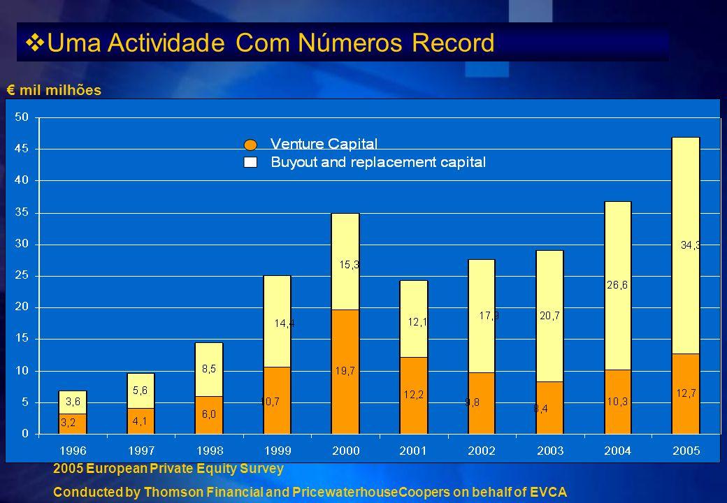 Uma Actividade Com Números Record