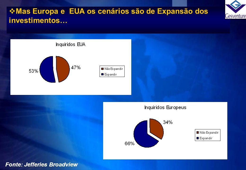 Mas Europa e EUA os cenários são de Expansão dos investimentos…