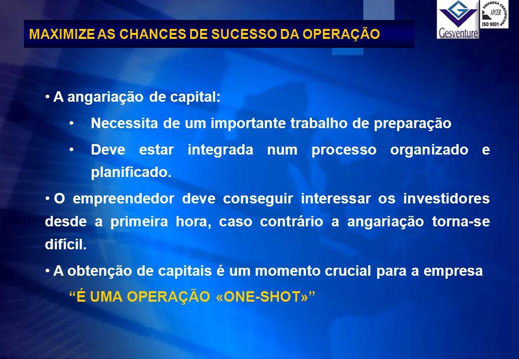 A angariação de capital:
