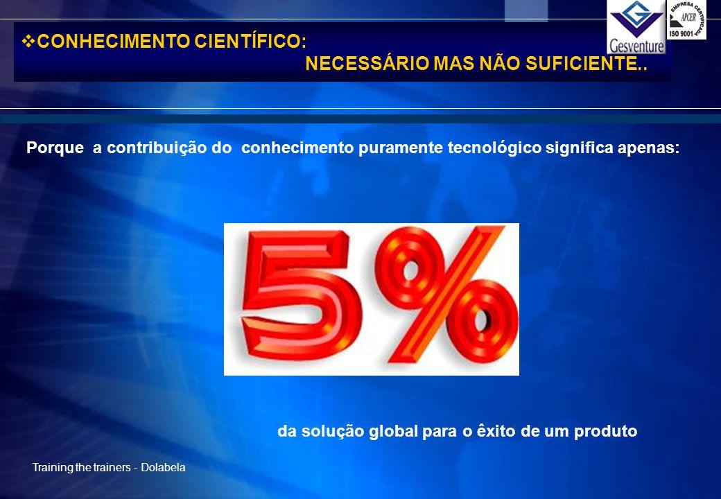 CONHECIMENTO CIENTÍFICO: NECESSÁRIO MAS NÃO SUFICIENTE..