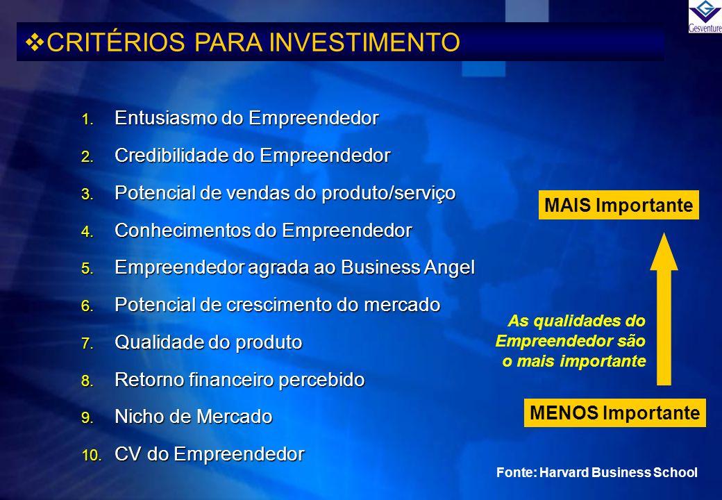 CRITÉRIOS PARA INVESTIMENTO